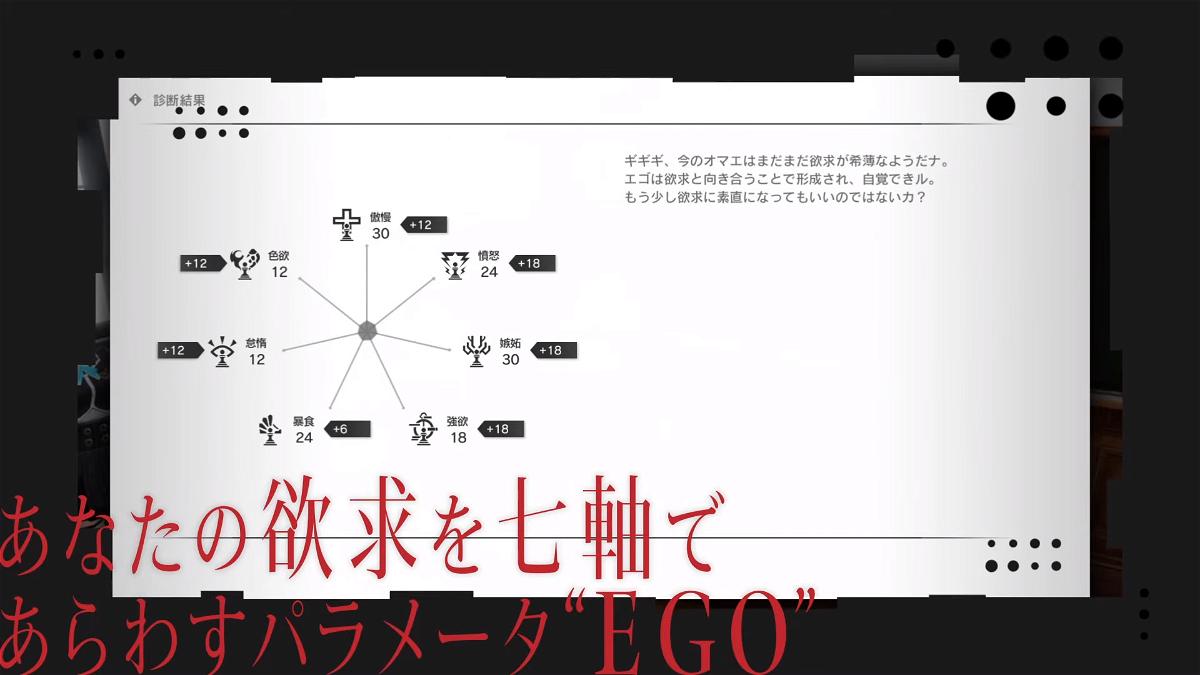 Gameplay Monark EGO System