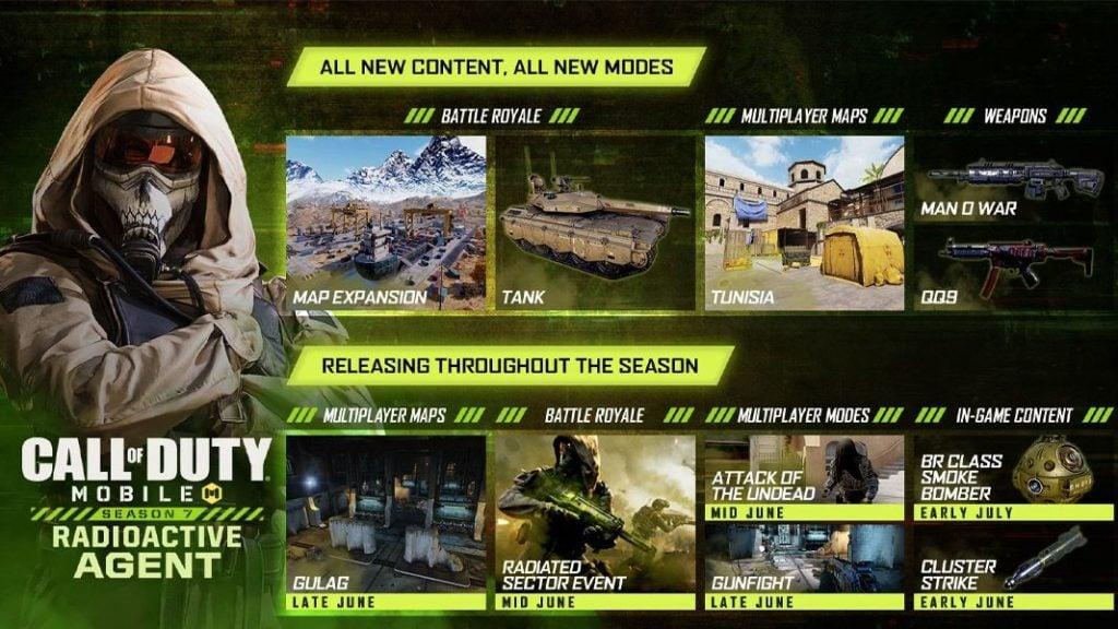 Cod Mobile Seaon 7 Roadmap