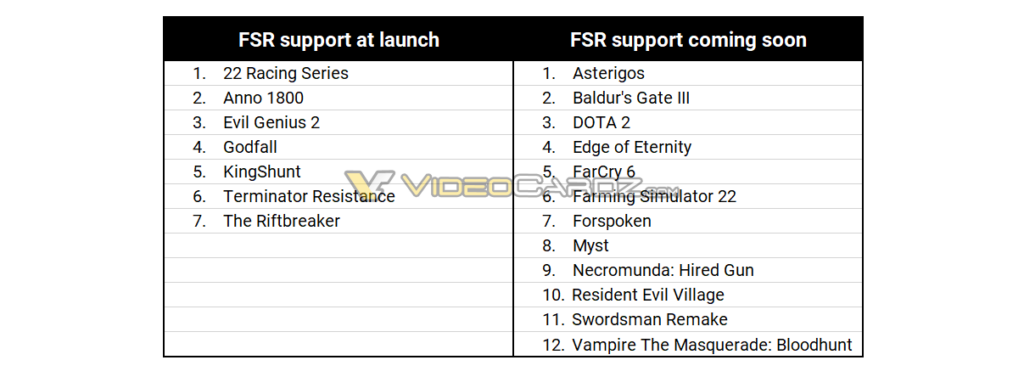 Amd Fidelityfxss Support Games 1