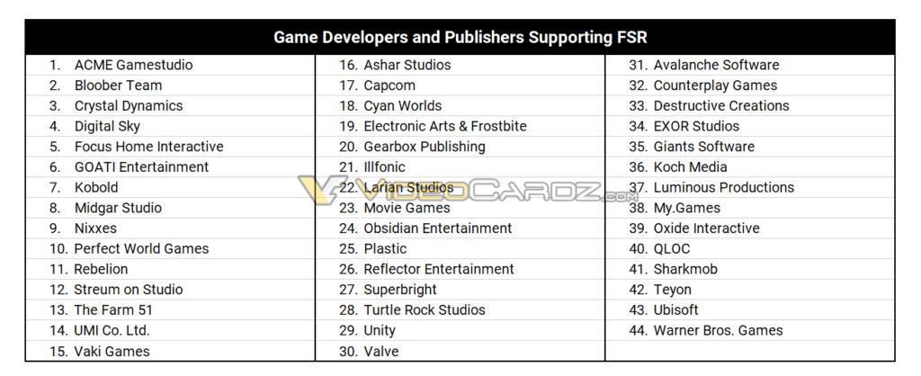 Amd Fidelityfxss Support Studios 2