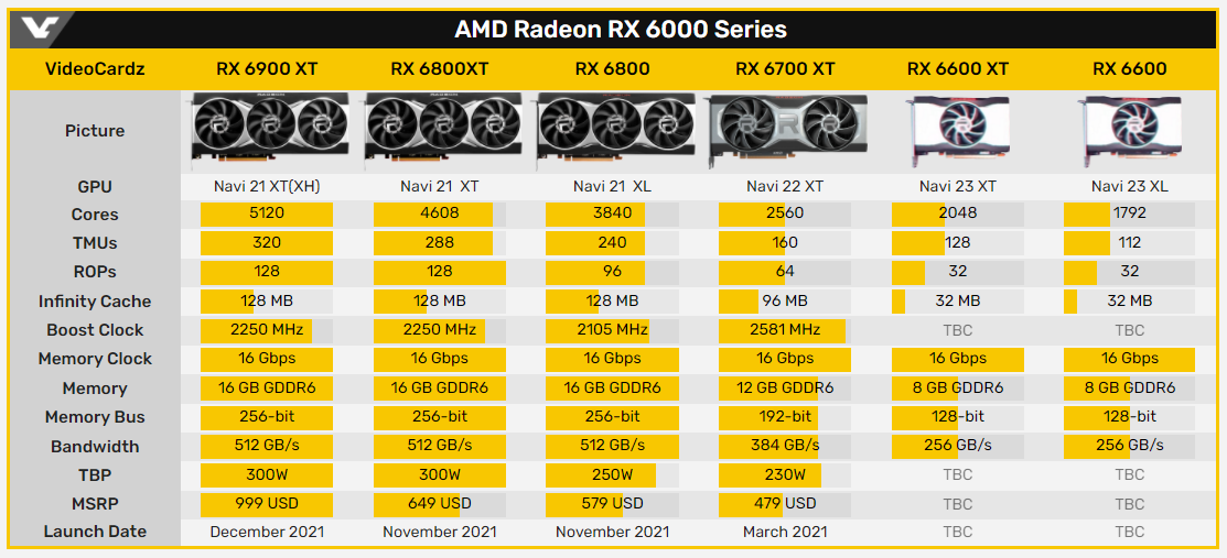 Rx 6000 Pricing