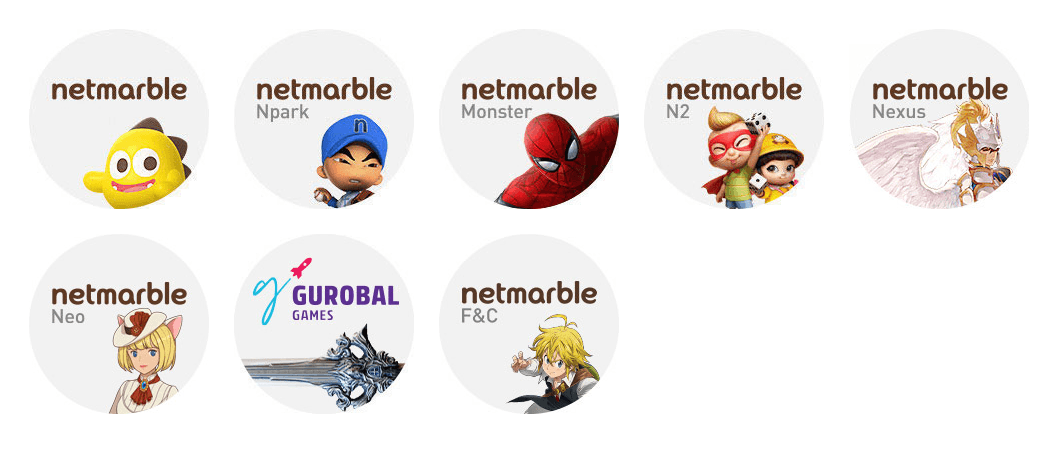 Netmarble Internal Teams