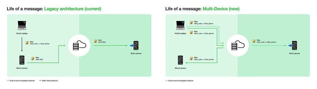 Whatsapp Multi Device 1